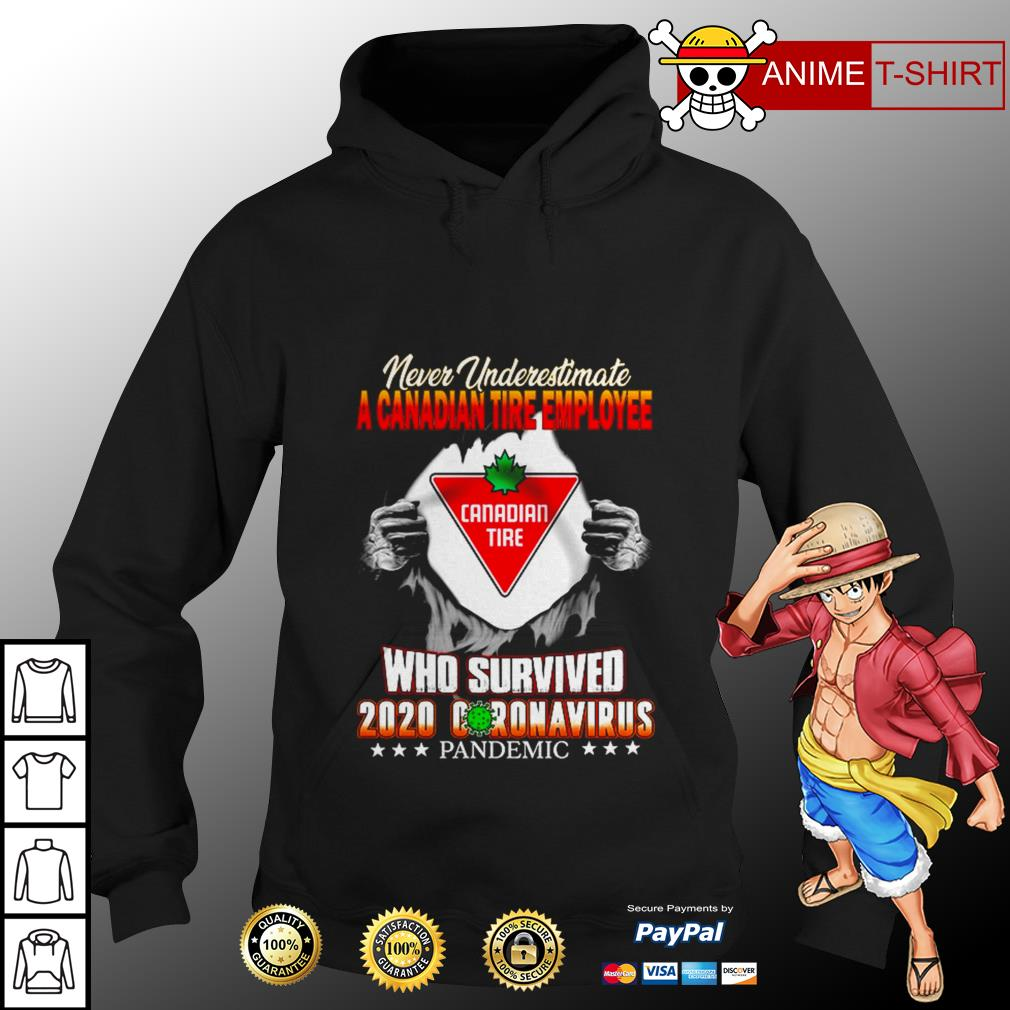 Never underestimate a canadian tire employee who survived 2020 coronavirus hoodie