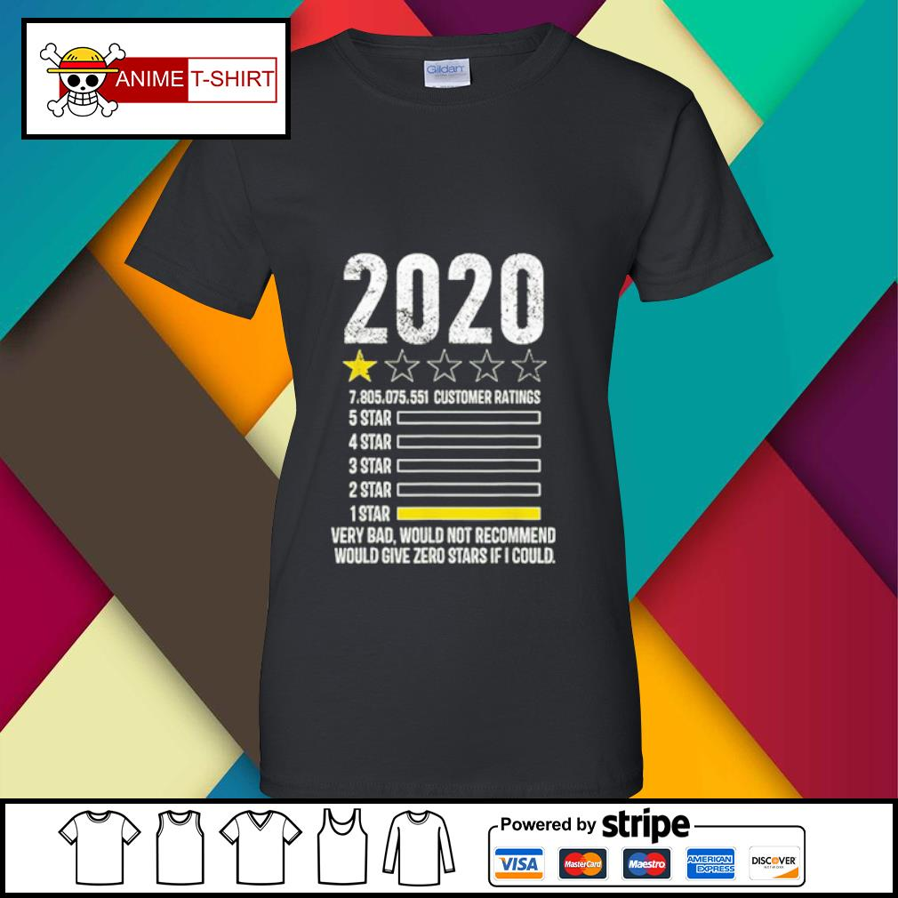 2020 review Very Bad Would Not Recommend 1 star funny Gift s ladies-tee